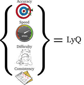 Lymboo Math LyQ score considers accuracy and speed of math calculations